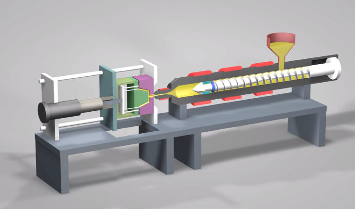 Image representing the process of Injection molding